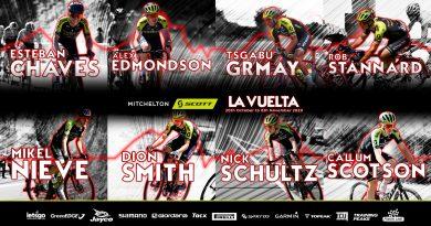 Los colombianos que estarán en la Vuelta a España 2020